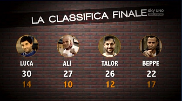 4 ristoranti, classifica finale