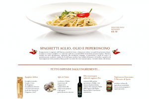 Food cost Eataly