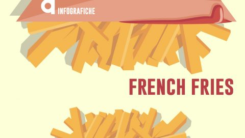 storia, french fries